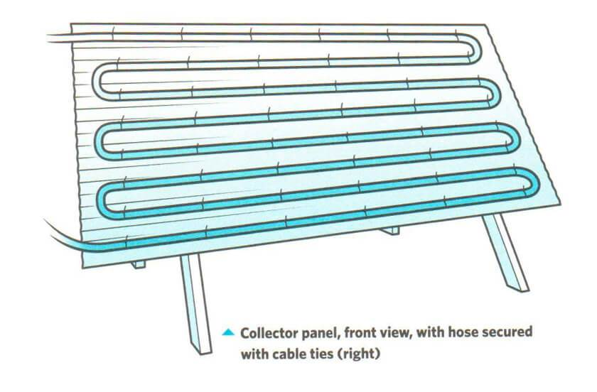 build-solar-water-heater