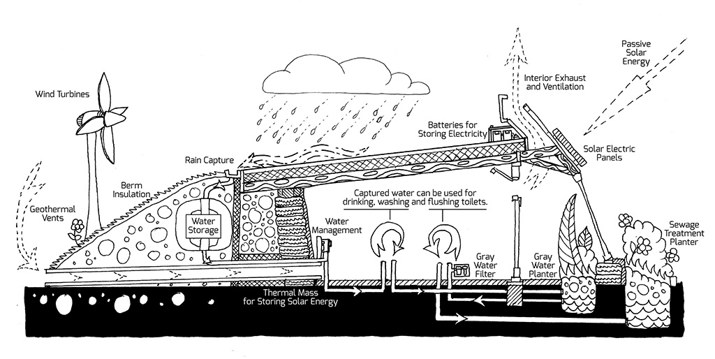 Earthship section graphic
