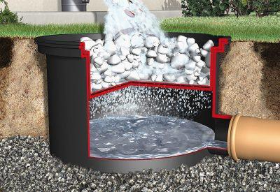 filter-tanks-rainwater-100-year-old-method