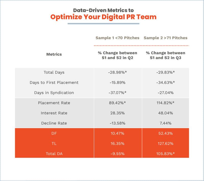 optimize-your-digital-pr-team