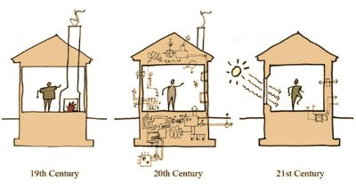 passive-house-diagram