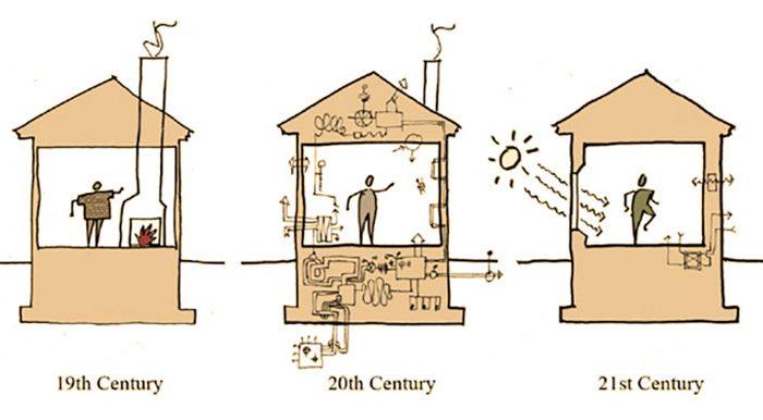 passive-house-diagram
