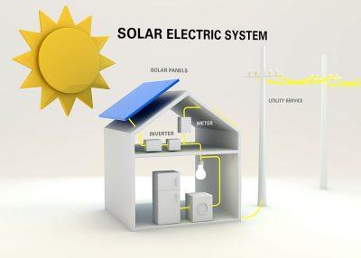 solar electric system
